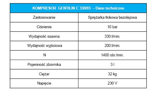 kompresor-c330-03-parametry