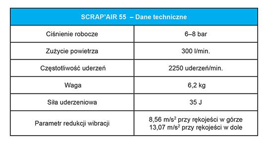 scrapair-55-parametry